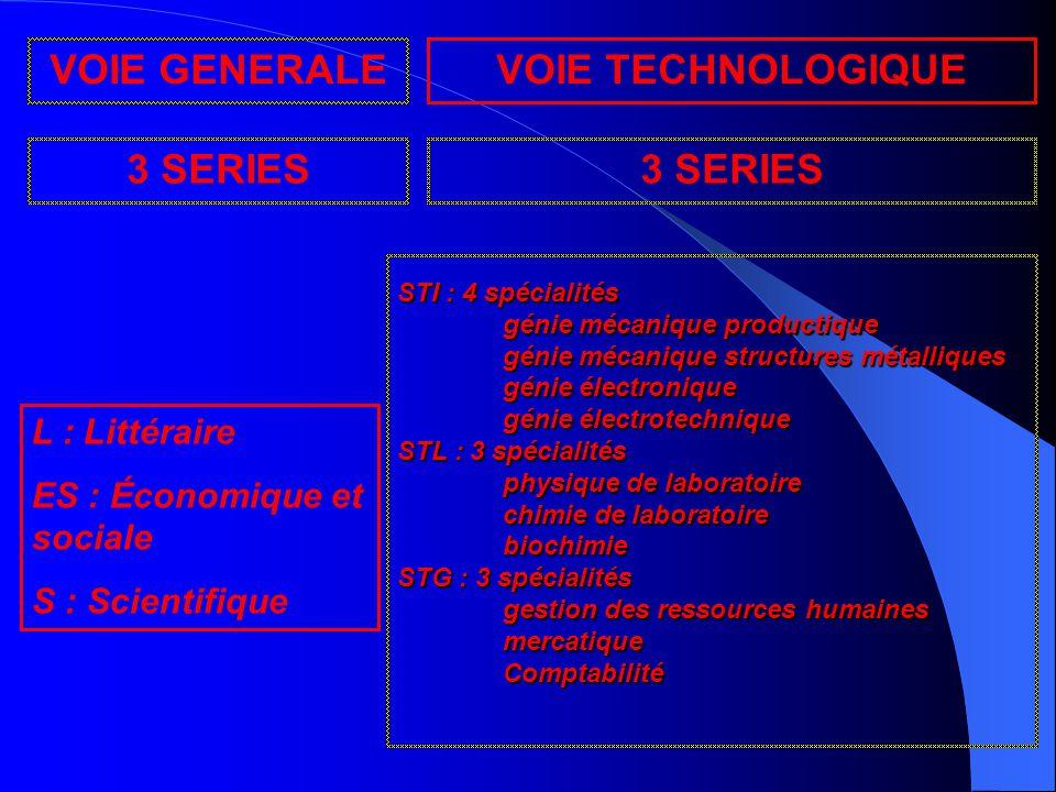 TRONC COMMUN Classe Groupe Module Groupe Aide Indiv.