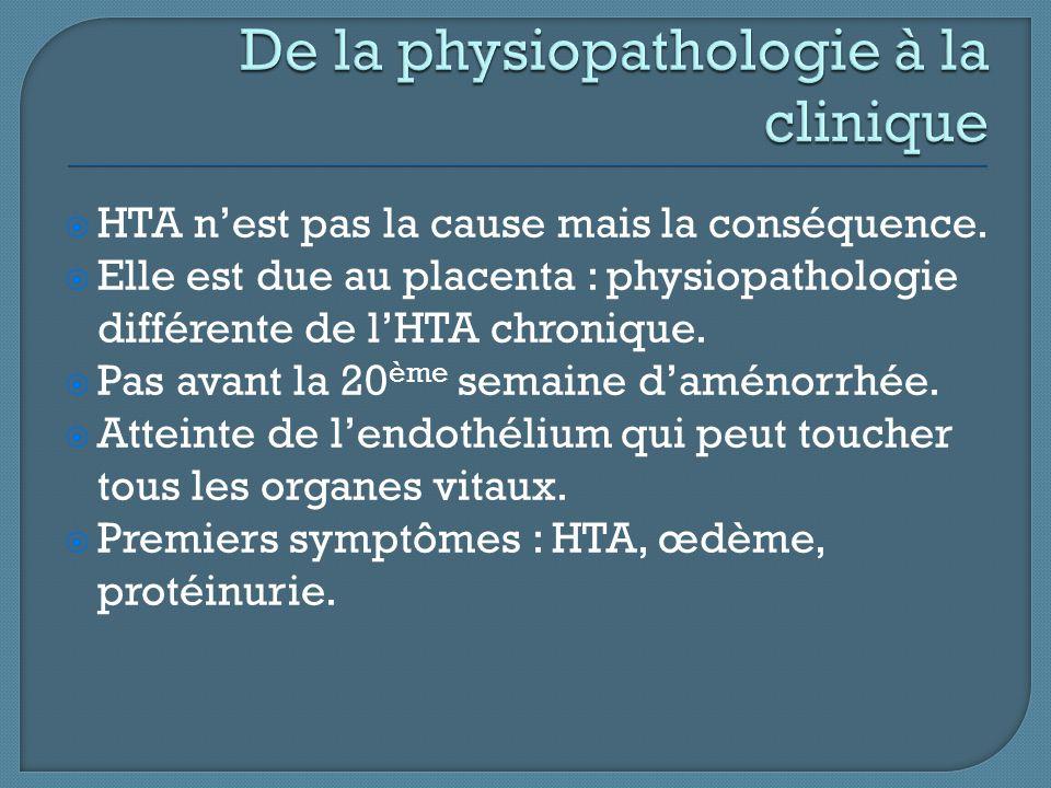  HTA n'est pas la cause mais la conséquence.  Elle est due au placenta : physiopathologie différente de l'HTA chronique.  Pas avant la 20 ème semai