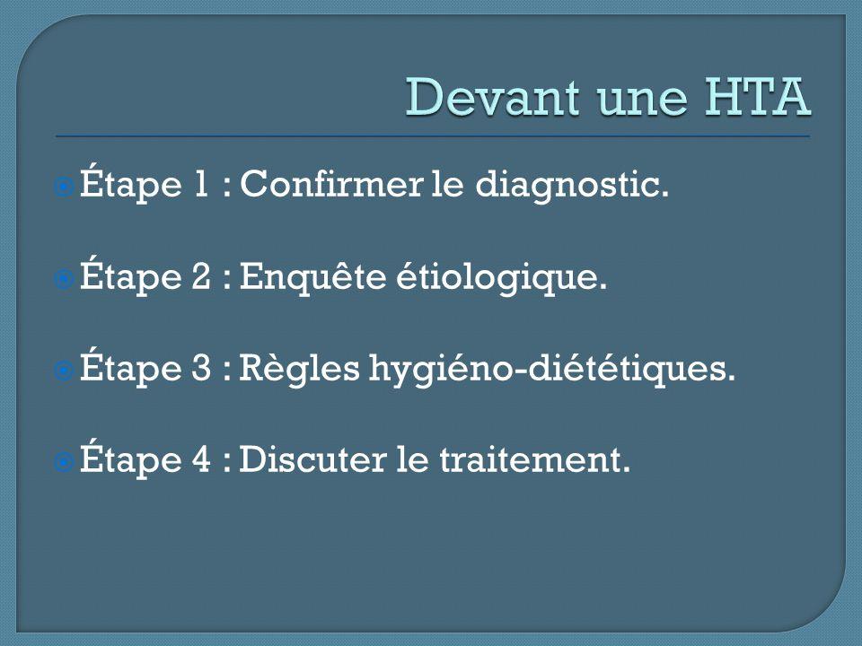  Étape 1 : Confirmer le diagnostic.  Étape 2 : Enquête étiologique.  Étape 3 : Règles hygiéno-diététiques.  Étape 4 : Discuter le traitement.