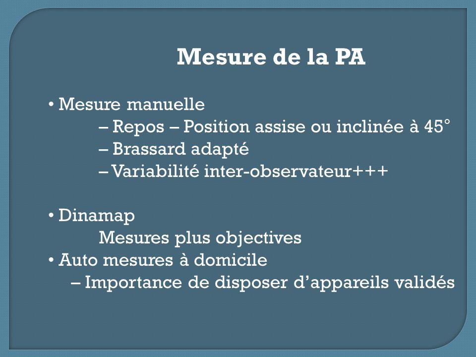 Mesure de la PA Mesure manuelle – Repos – Position assise ou inclinée à 45° – Brassard adapté – Variabilité inter-observateur+++ Dinamap Mesures plus