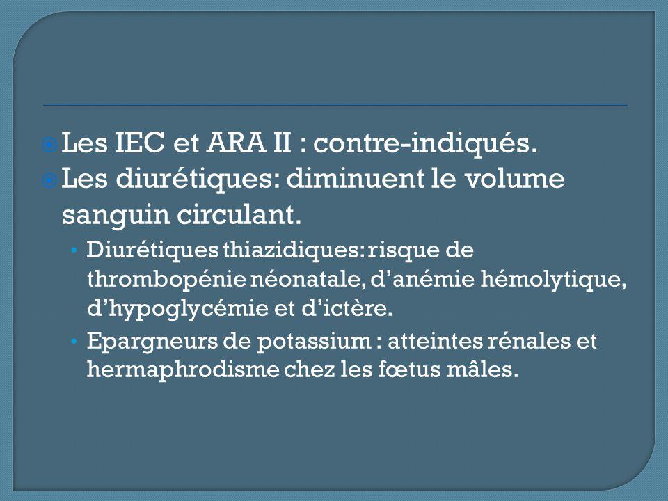  Les IEC et ARA II : contre-indiqués.  Les diurétiques: diminuent le volume sanguin circulant. Diurétiques thiazidiques: risque de thrombopénie néon