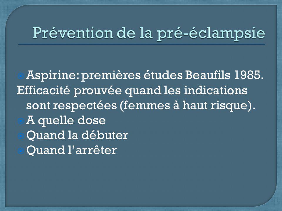  Aspirine: premières études Beaufils 1985. Efficacité prouvée quand les indications sont respectées (femmes à haut risque).  A quelle dose  Quand l