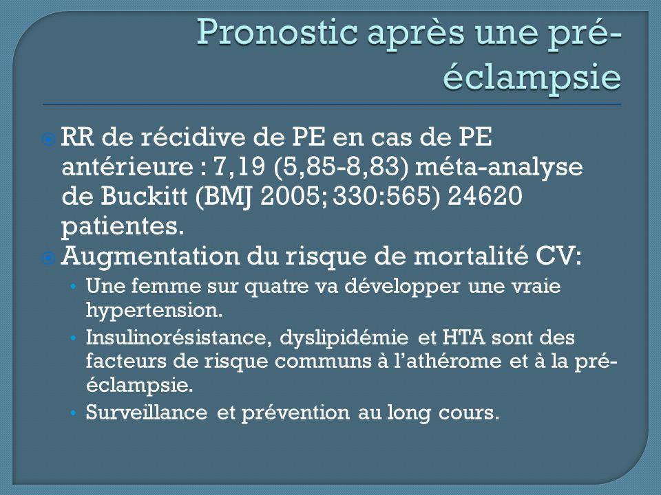  RR de récidive de PE en cas de PE antérieure : 7,19 (5,85-8,83) méta-analyse de Buckitt (BMJ 2005; 330:565) 24620 patientes.  Augmentation du risqu