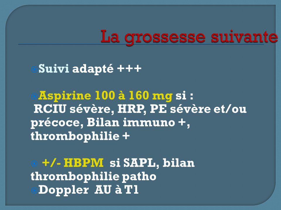  Suivi adapté +++  Aspirine 100 à 160 mg si : RCIU sévère, HRP, PE sévère et/ou précoce, Bilan immuno +, thrombophilie +  +/- HBPM si SAPL, bilan t