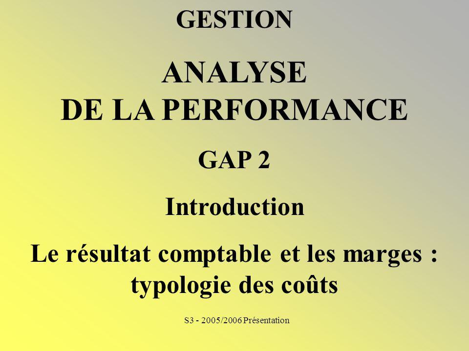 GESTION ANALYSE DE LA PERFORMANCE GAP 2 Introduction Le résultat comptable et les marges : typologie des coûts S3 - 2005/2006 Présentation