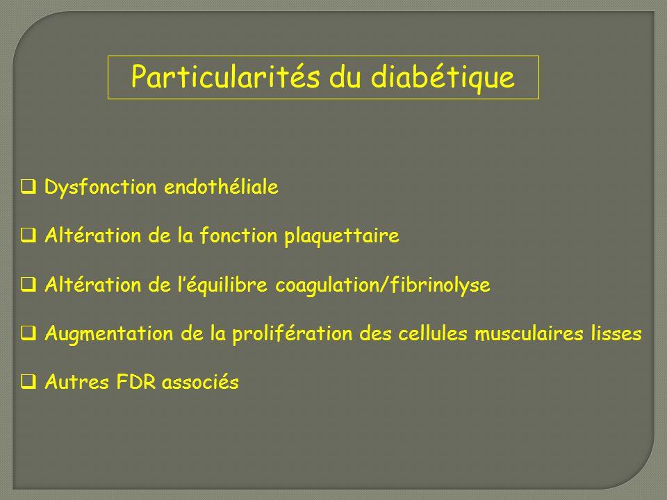  Dysfonction endothéliale  Altération de la fonction plaquettaire  Altération de l'équilibre coagulation/fibrinolyse  Augmentation de la proliféra