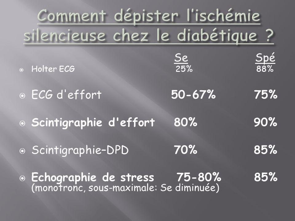 Se Spé  Holter ECG 25% 88%  ECG d'effort 50-67% 75%  Scintigraphie d'effort 80%90%  Scintigraphie–DPD 70%85%  Echographie de stress 75-80% 85% (m