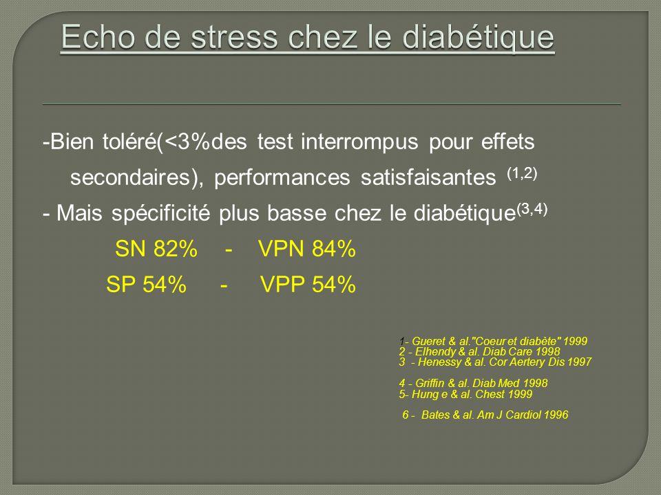-Bien toléré(<3%des test interrompus pour effets secondaires), performances satisfaisantes (1,2) - Mais spécificité plus basse chez le diabétique (3,4