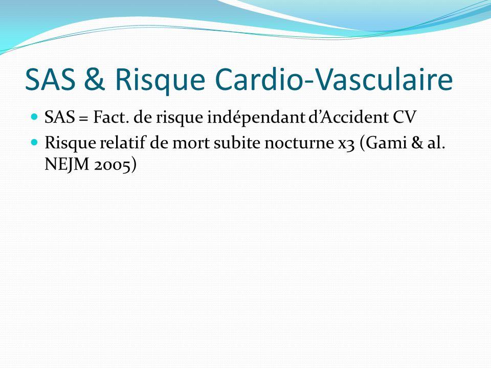 Conclusion Le syndrome d'apnée du sommeil est un facteur important de morbi-mortalité cardio-vasculaire Son dépistage et son traitement changent radicalement le pronostic.
