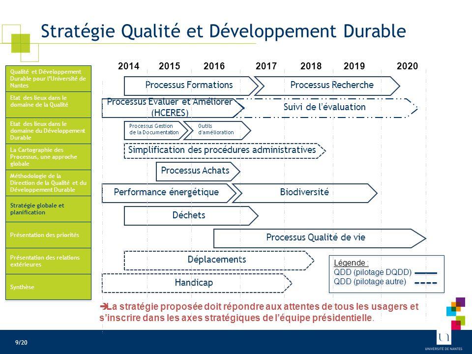 Stratégie Qualité et Développement Durable 2014201520162017201820192020 Processus Formations Légende : QDD (pilotage DQDD) QDD (pilotage autre) Légend