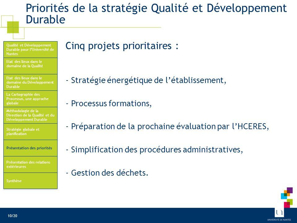 Priorités de la stratégie Qualité et Développement Durable Cinq projets prioritaires : - Stratégie énergétique de l'établissement, - Processus formati