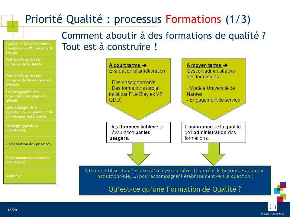 Priorité Qualité : processus Formations (1/3) Comment aboutir à des formations de qualité ? Tout est à construire ! A terme, utiliser tous les axes d'