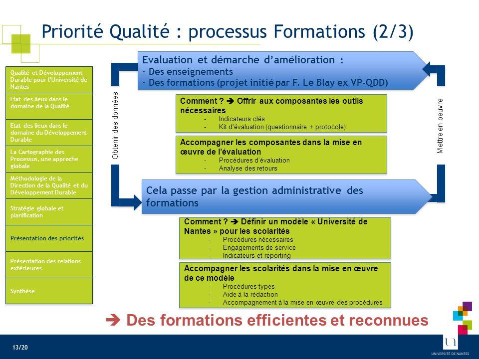 Priorité Qualité : processus Formations (2/3) Cela passe par la gestion administrative des formations Evaluation et démarche d'amélioration : - Des en