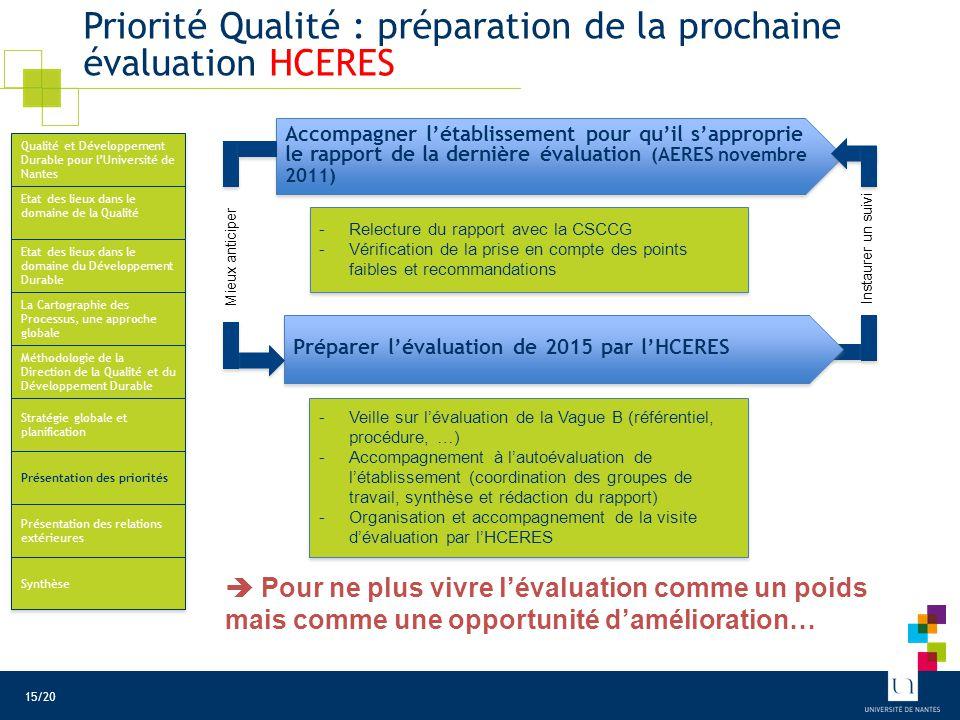 Priorité Qualité : préparation de la prochaine évaluation HCERES  Pour ne plus vivre l'évaluation comme un poids mais comme une opportunité d'amélior