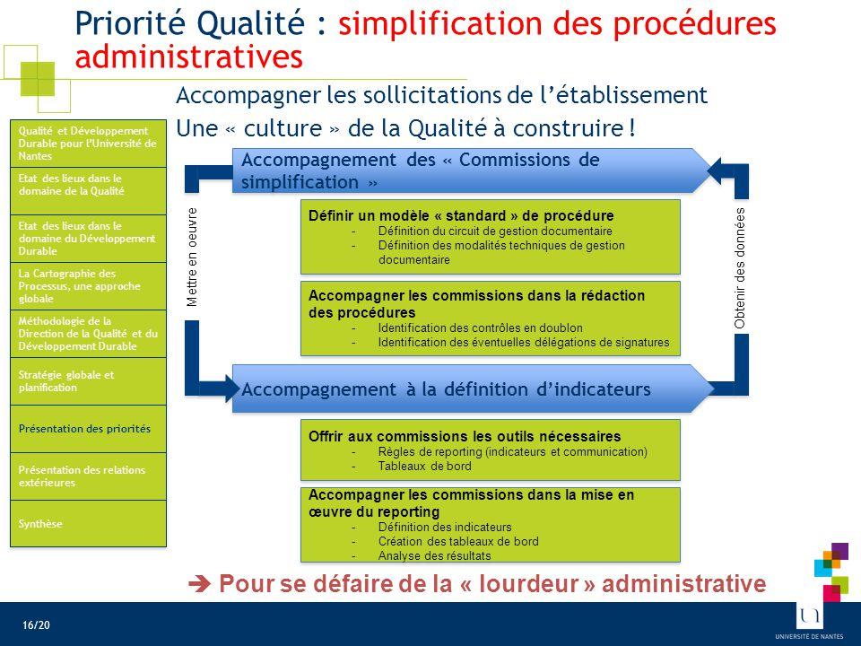 Priorité Qualité : simplification des procédures administratives Accompagnement des « Commissions de simplification » Accompagnement à la définition d