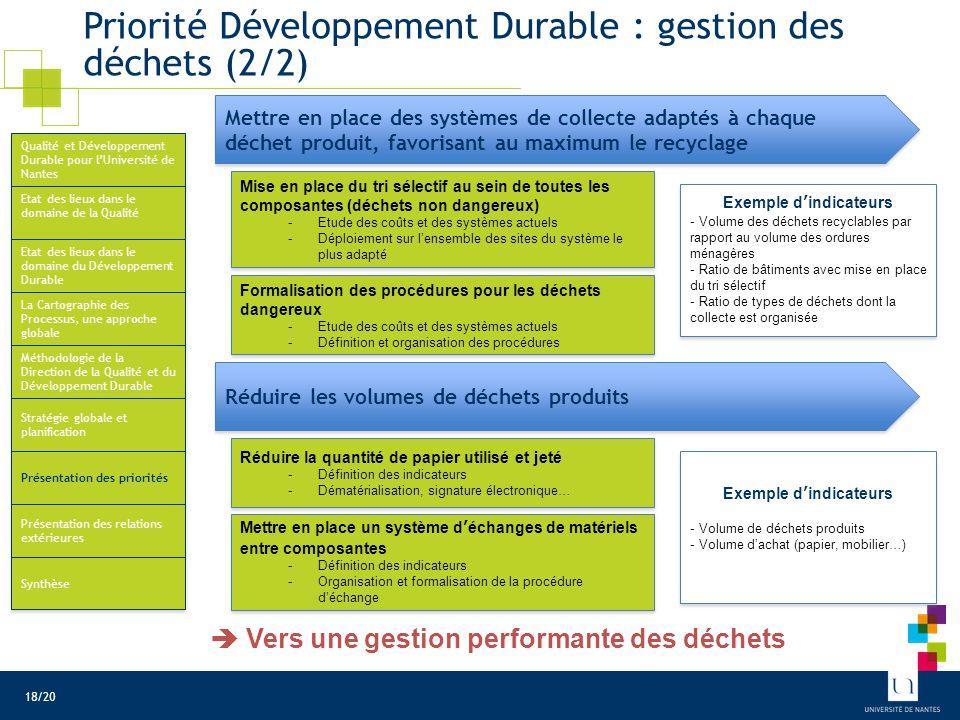 Priorité Développement Durable : gestion des déchets (2/2) Mettre en place des systèmes de collecte adaptés à chaque déchet produit, favorisant au max