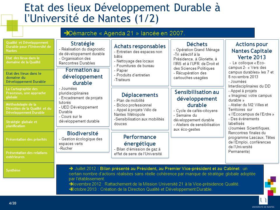 Etat des lieux Développement Durable à l'Université de Nantes (1/2)  Démarche « Agenda 21 » lancée en 2007.  Juillet 2012 : Bilan présenté au Présid
