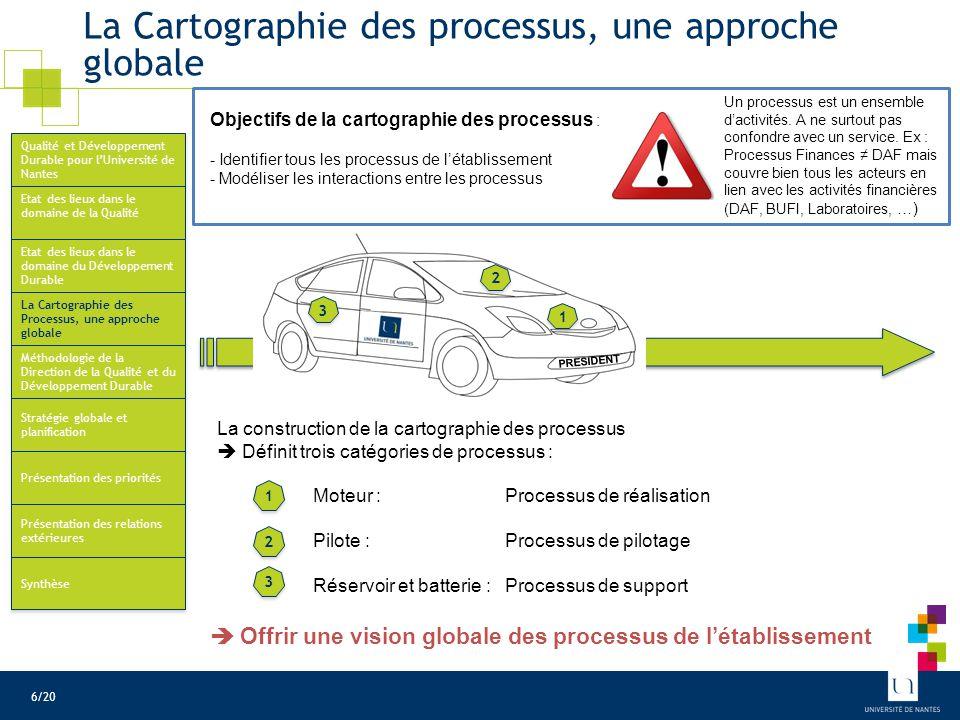La Cartographie des processus, une approche globale Objectifs de la cartographie des processus : - Identifier tous les processus de l'établissement -
