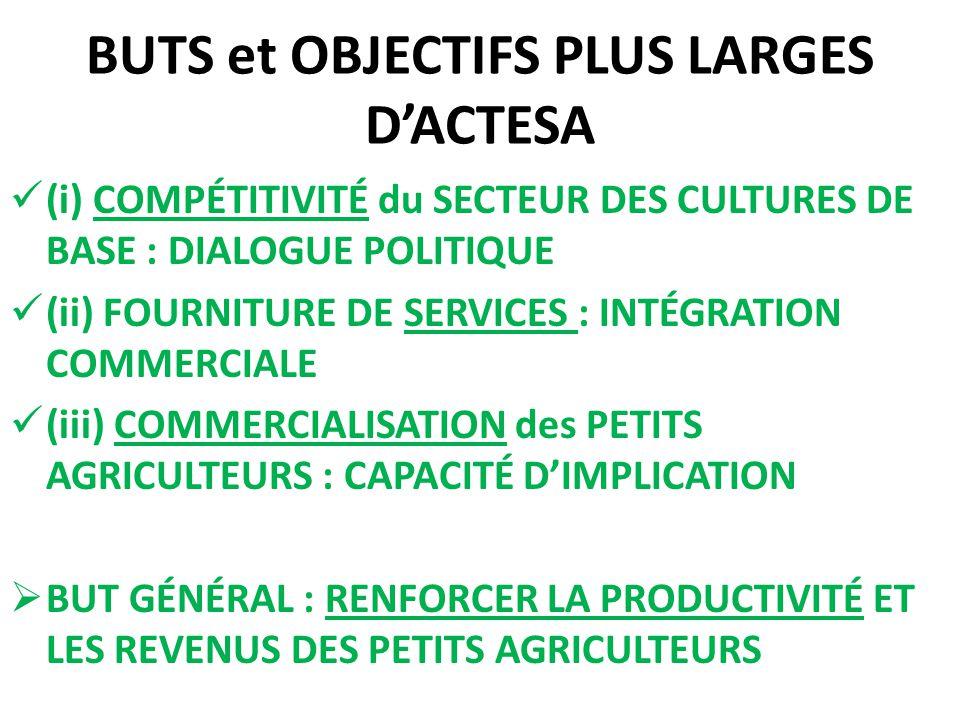BUTS et OBJECTIFS PLUS LARGES D'ACTESA (i) COMPÉTITIVITÉ du SECTEUR DES CULTURES DE BASE : DIALOGUE POLITIQUE (ii) FOURNITURE DE SERVICES : INTÉGRATIO