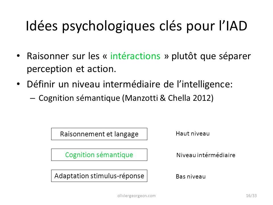 Idées psychologiques clés pour l'IAD Raisonner sur les « intéractions » plutôt que séparer perception et action. Définir un niveau intermédiaire de l'
