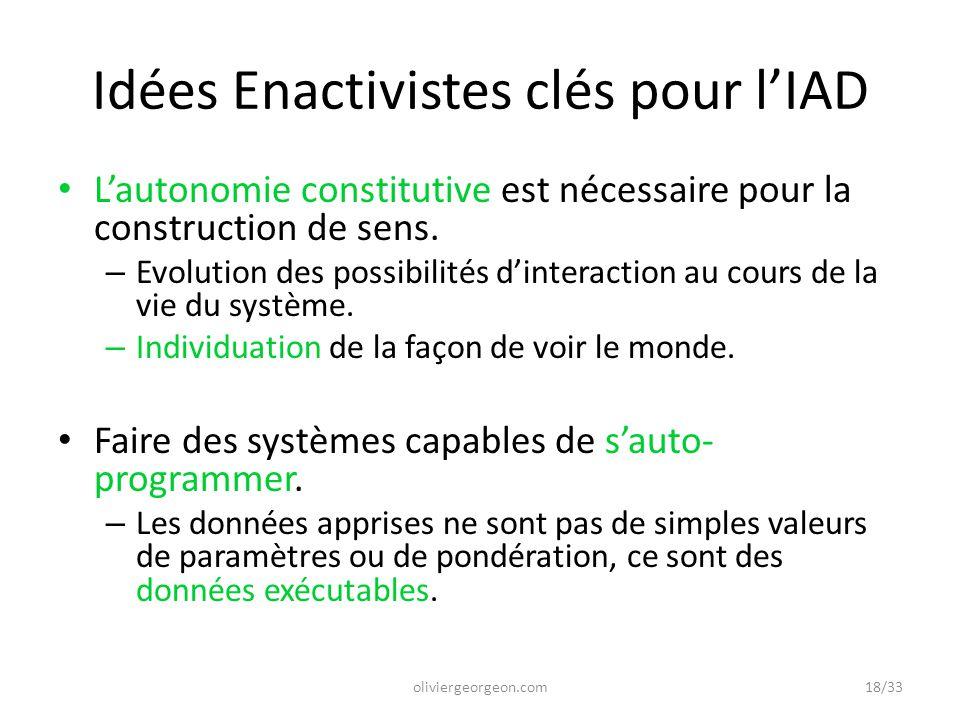 Idées Enactivistes clés pour l'IAD L'autonomie constitutive est nécessaire pour la construction de sens. – Evolution des possibilités d'interaction au