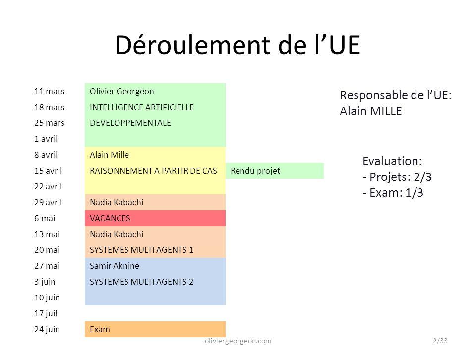 Initiation à l'intelligence artificielle développementale 11 Mars – 1 avril 2014 (10h) Olivier.georgeon@liris.cnrs.fr http://www.oliviergeorgeon.com/ 3/33oliviergeorgeon.com