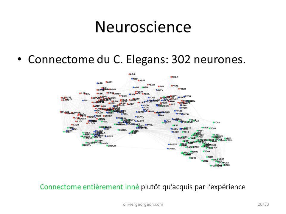 Neuroscience Connectome du C. Elegans: 302 neurones. Connectome entièrement inné plutôt qu'acquis par l'expérience 20/33oliviergeorgeon.com