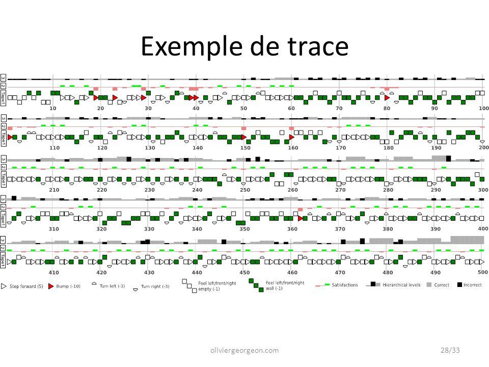Exemple de trace 28/33oliviergeorgeon.com