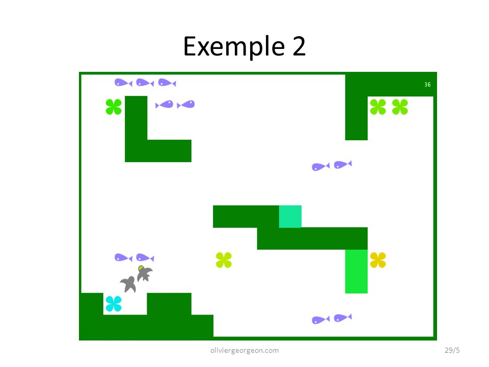 Exemple 2 29/5oliviergeorgeon.com