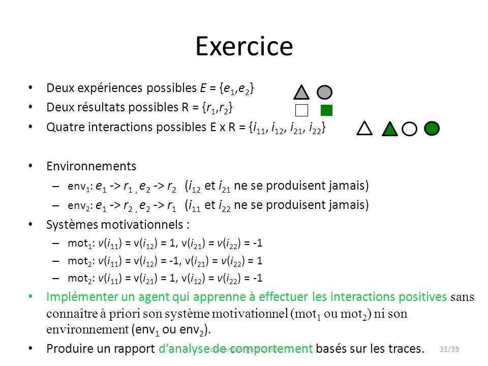 Exercice Deux expériences possibles E = {e 1,e 2 } Deux résultats possibles R = {r 1,r 2 } Quatre interactions possibles E x R = {i 11, i 12, i 21, i