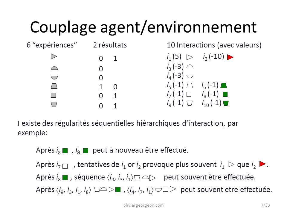 """6 """"expériences"""" I existe des régularités séquentielles hiérarchiques d'interaction, par exemple: Après i 7, tentatives de i 1 or i 2 provoque plus sou"""