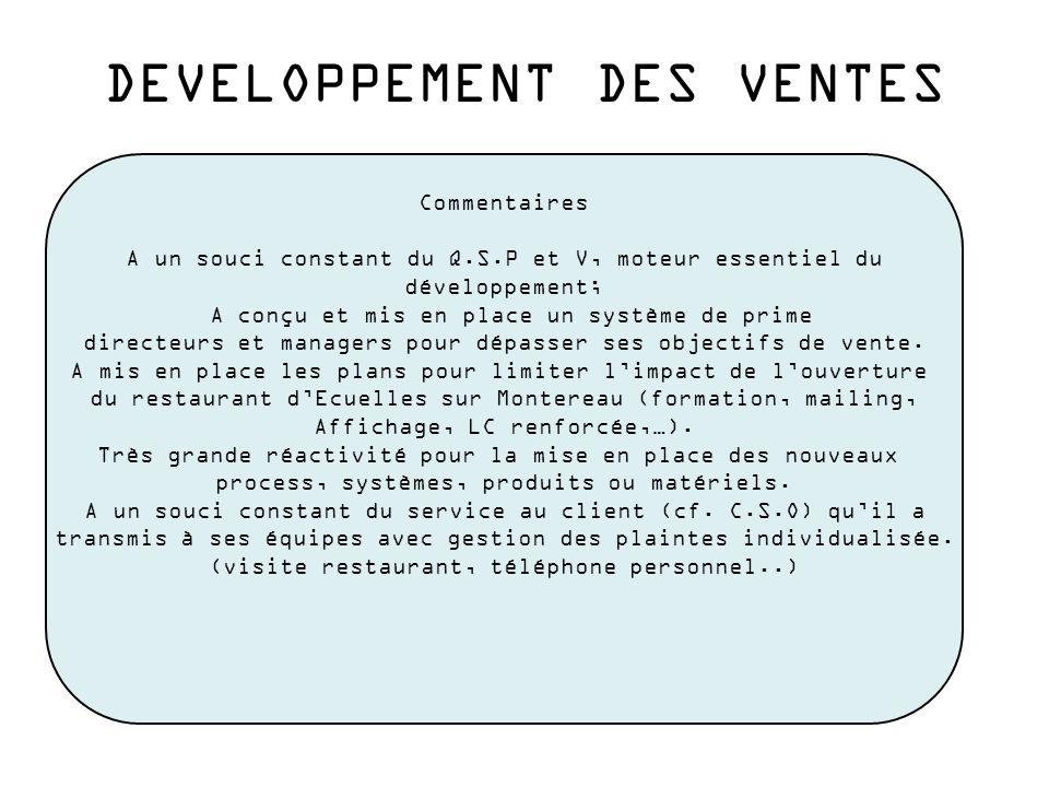 Commentaires A un souci constant du Q.S.P et V, moteur essentiel du développement; A conçu et mis en place un système de prime directeurs et managers