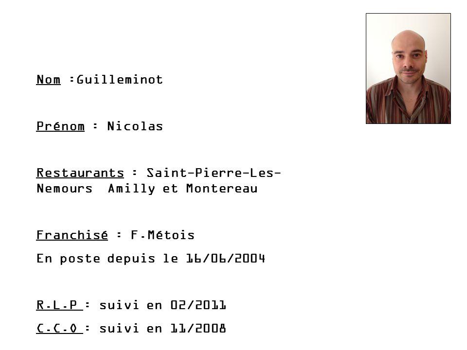 Nom :Guilleminot Prénom : Nicolas Restaurants : Saint-Pierre-Les- Nemours Amilly et Montereau Franchisé : F.Métois En poste depuis le 16/06/2004 R.L.P