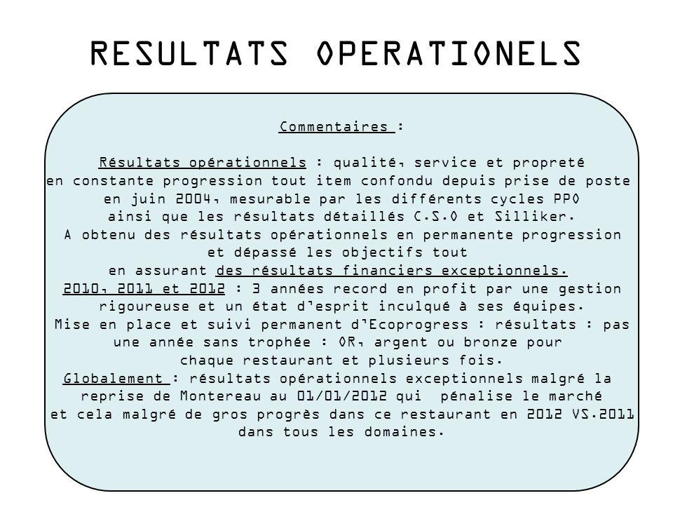 Commentaires : Résultats opérationnels : qualité, service et propreté en constante progression tout item confondu depuis prise de poste en juin 2004,
