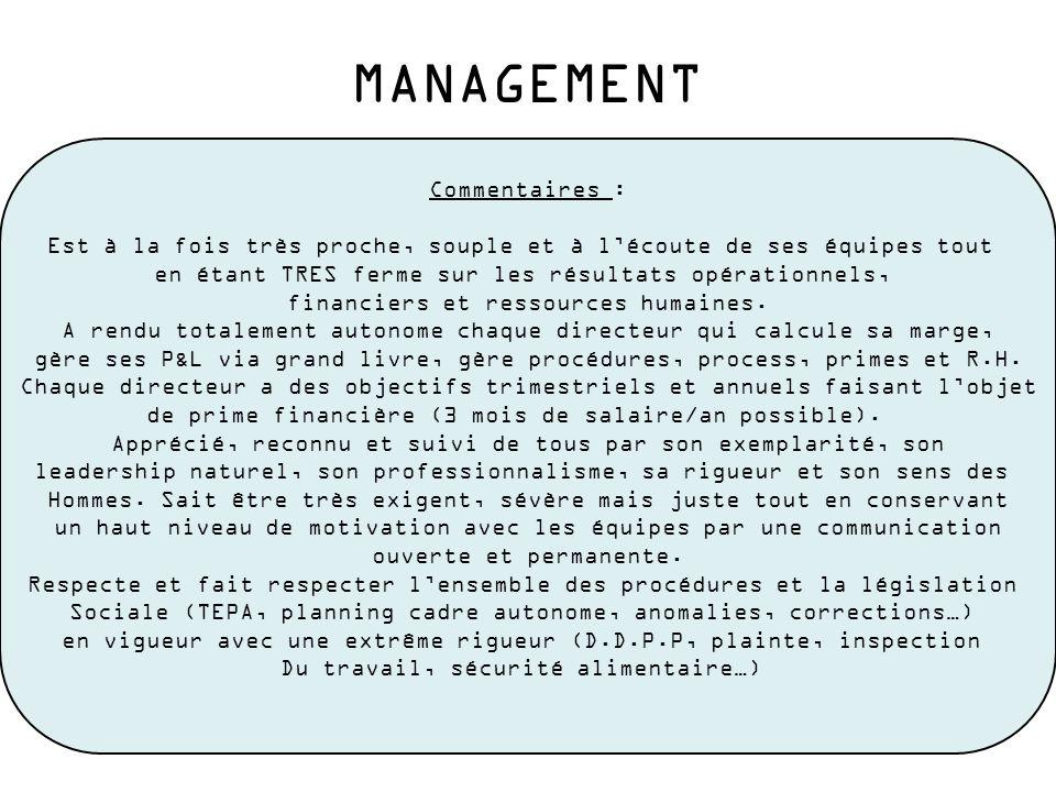 STRATEGIE OPERATIONNELLE PRODUCTION PREPA QUART 100% DRIVE 100% SERVICE Amilly OOOO Nemours OOOO Montereau OOOO