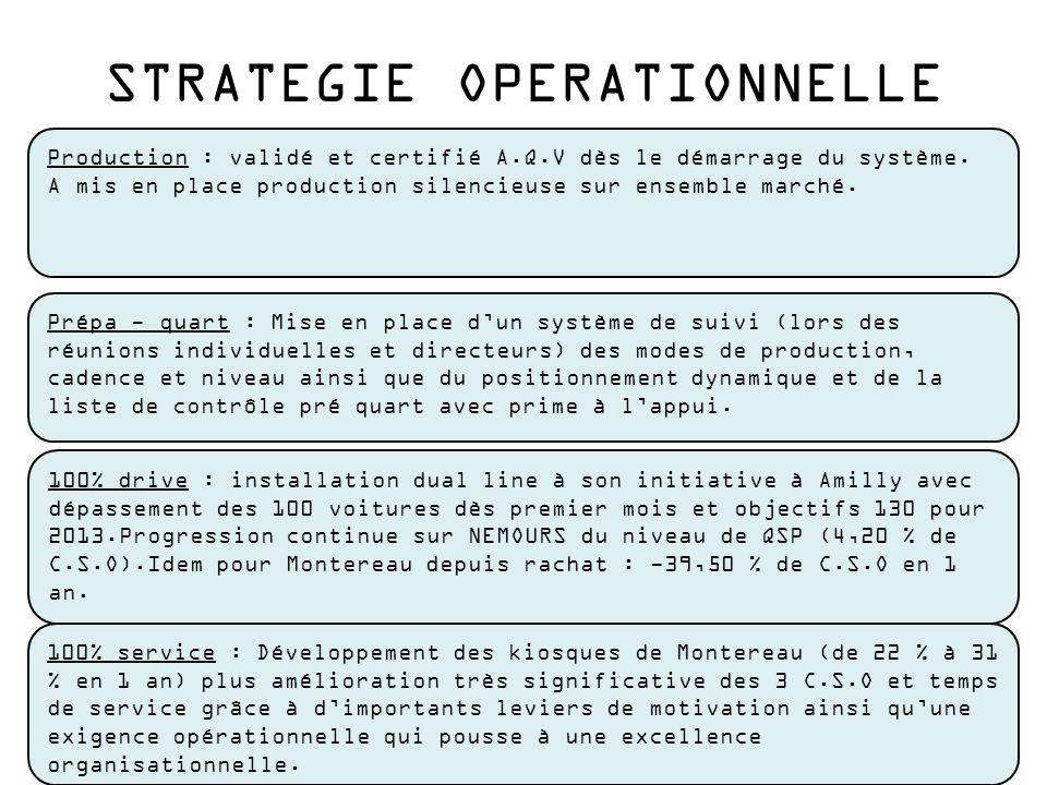 STRATEGIE OPERATIONNELLE Production : validé et certifié A.Q.V dès le démarrage du système. A mis en place production silencieuse sur ensemble marché.