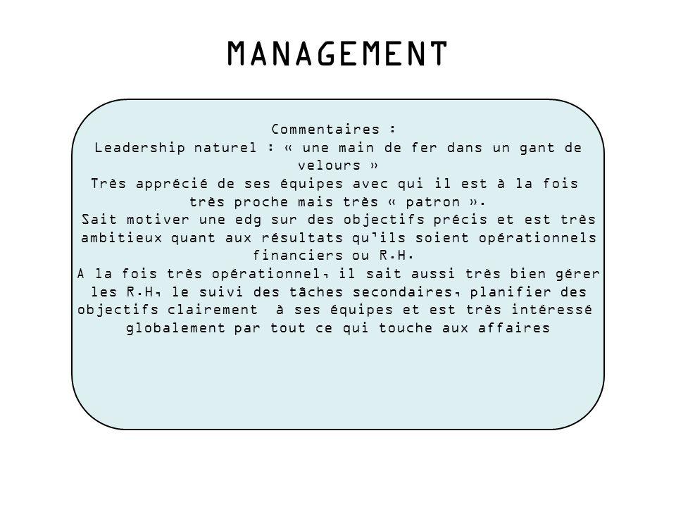 MANAGEMENT Commentaires : Leadership naturel : « une main de fer dans un gant de velours » Très apprécié de ses équipes avec qui il est à la fois très