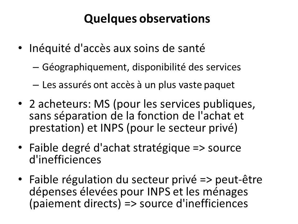Paquet des soins de santé A définir pour les 3 niveau et les cliniques privées Quelles sont les critères pour définir le contenu du paquet.