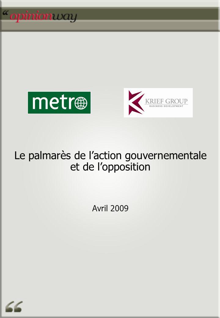 Le palmarès de l'action gouvernementale et de l'opposition Avril 2009