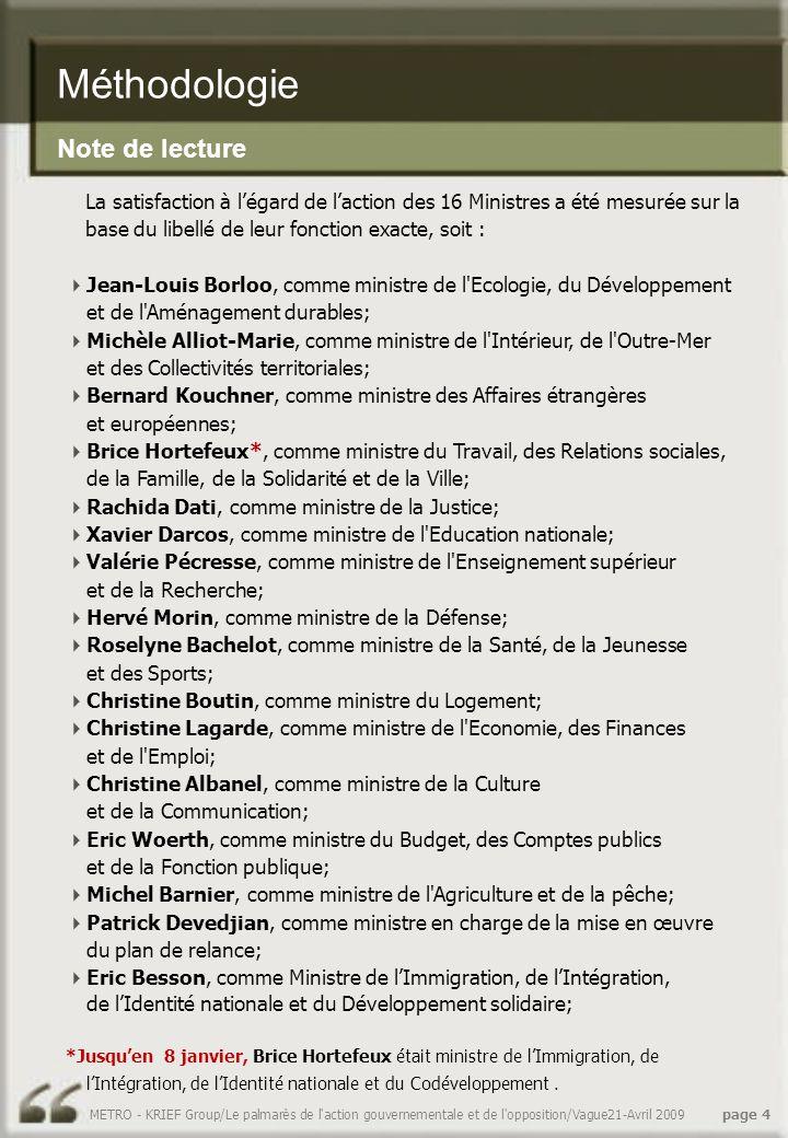 Méthodologie Note de lecture La satisfaction à l'égard de l'action des 16 Ministres a été mesurée sur la base du libellé de leur fonction exacte, soit :  Jean-Louis Borloo, comme ministre de l Ecologie, du Développement et de l Aménagement durables;  Michèle Alliot-Marie, comme ministre de l Intérieur, de l Outre-Mer et des Collectivités territoriales;  Bernard Kouchner, comme ministre des Affaires étrangères et européennes;  Brice Hortefeux*, comme ministre du Travail, des Relations sociales, de la Famille, de la Solidarité et de la Ville;  Rachida Dati, comme ministre de la Justice;  Xavier Darcos, comme ministre de l Education nationale;  Valérie Pécresse, comme ministre de l Enseignement supérieur et de la Recherche;  Hervé Morin, comme ministre de la Défense;  Roselyne Bachelot, comme ministre de la Santé, de la Jeunesse et des Sports;  Christine Boutin, comme ministre du Logement;  Christine Lagarde, comme ministre de l Economie, des Finances et de l Emploi;  Christine Albanel, comme ministre de la Culture et de la Communication;  Eric Woerth, comme ministre du Budget, des Comptes publics et de la Fonction publique;  Michel Barnier, comme ministre de l Agriculture et de la pêche;  Patrick Devedjian, comme ministre en charge de la mise en œuvre du plan de relance;  Eric Besson, comme Ministre de l'Immigration, de l'Intégration, de l'Identité nationale et du Développement solidaire; *Jusqu'en 8 janvier, Brice Hortefeux était ministre de l'Immigration, de l'Intégration, de l'Identité nationale et du Codéveloppement.