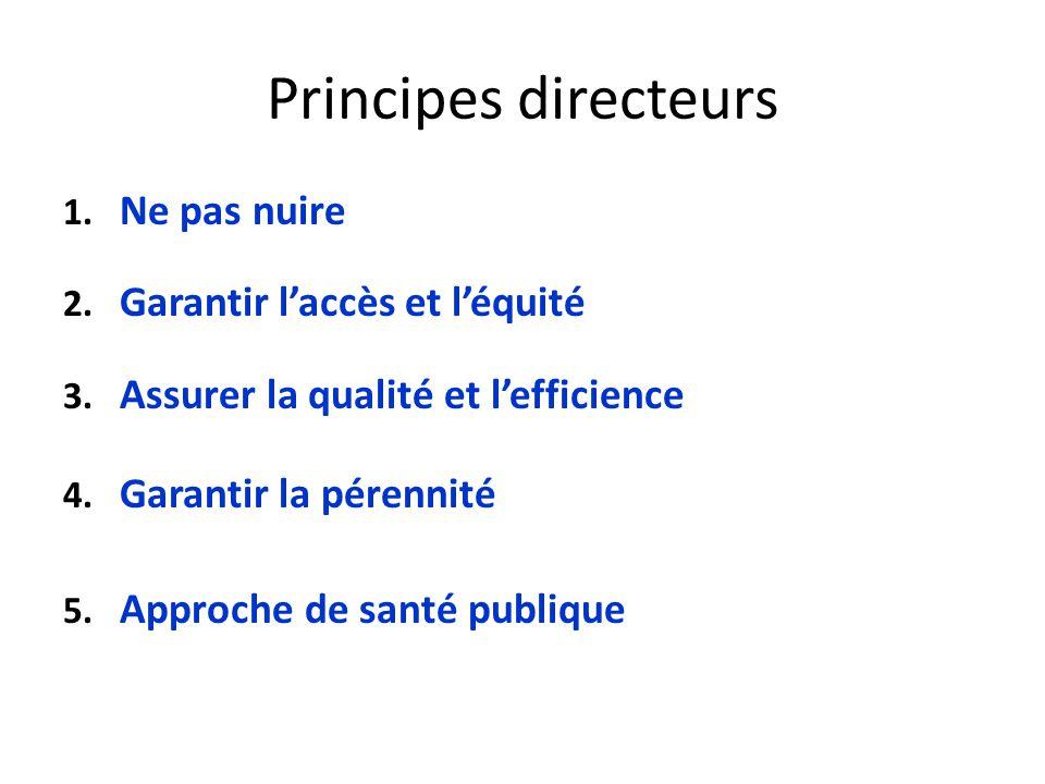 Principes directeurs 1.Ne pas nuire 2. Garantir l'accès et l'équité 3.