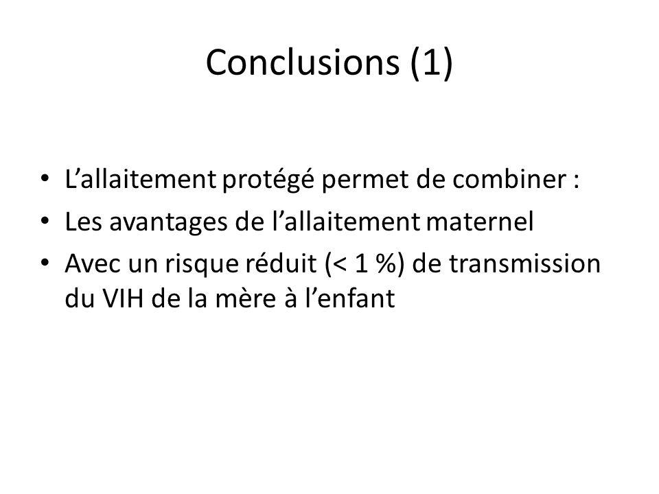 Conclusions (1) L'allaitement protégé permet de combiner : Les avantages de l'allaitement maternel Avec un risque réduit (< 1 %) de transmission du VIH de la mère à l'enfant