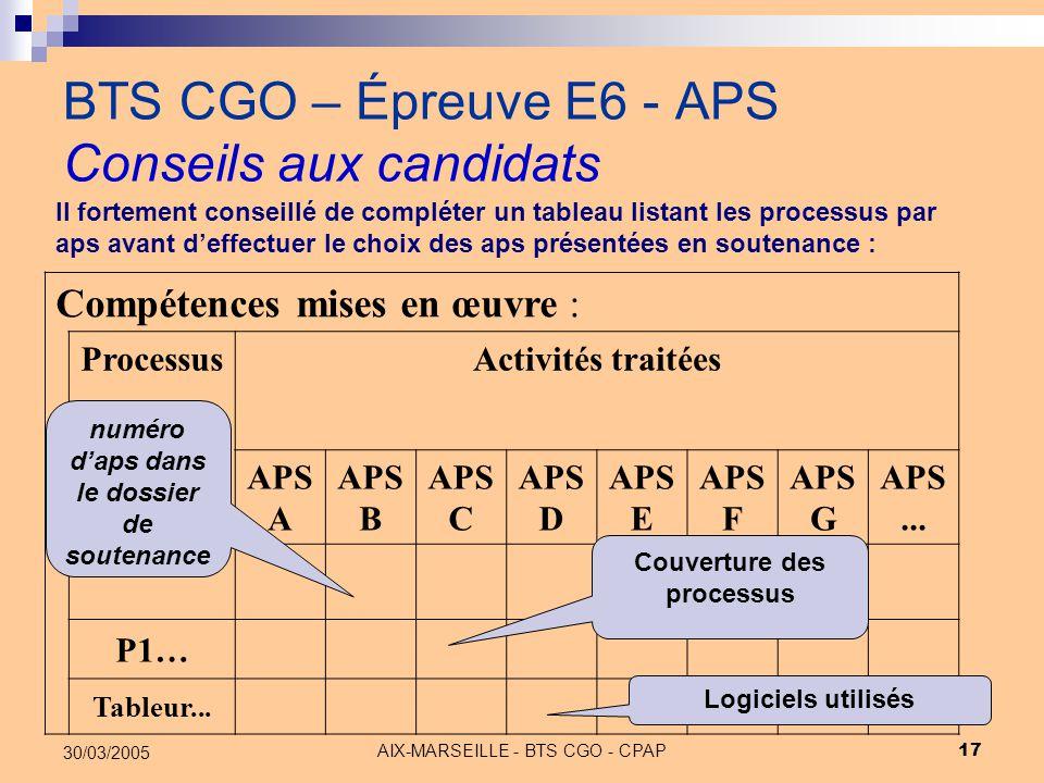 AIX-MARSEILLE - BTS CGO - CPAP 17 30/03/2005 BTS CGO – Épreuve E6 - APS Conseils aux candidats Compétences mises en œuvre : ProcessusActivités traitée
