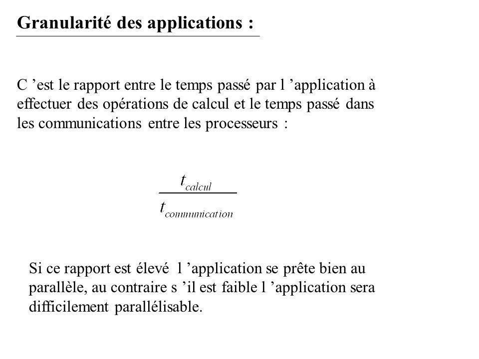 Granularité des applications : C 'est le rapport entre le temps passé par l 'application à effectuer des opérations de calcul et le temps passé dans l
