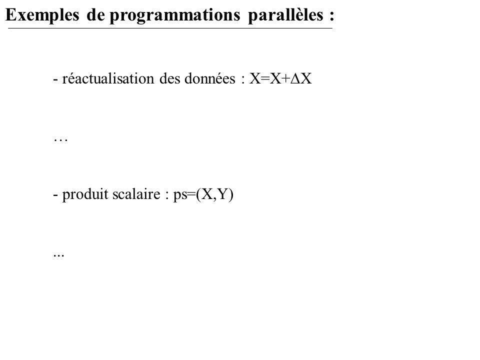 Exemples de programmations parallèles : - réactualisation des données : X=X+  X … - produit scalaire : ps=(X,Y)...