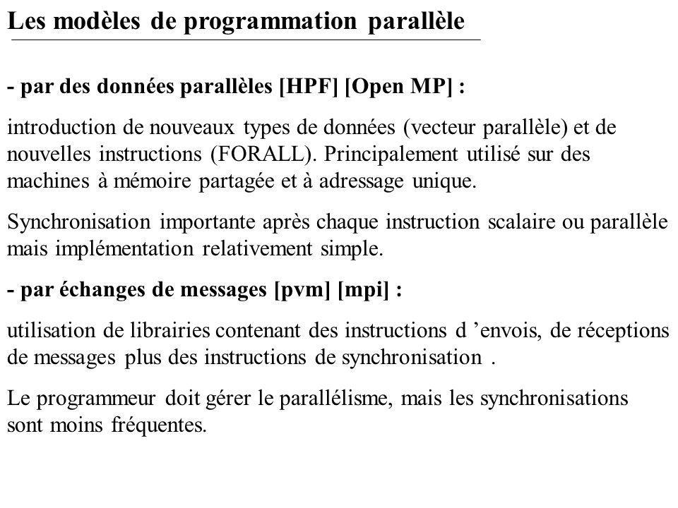 Les modèles de programmation parallèle - par des données parallèles [HPF] [Open MP] : introduction de nouveaux types de données (vecteur parallèle) et