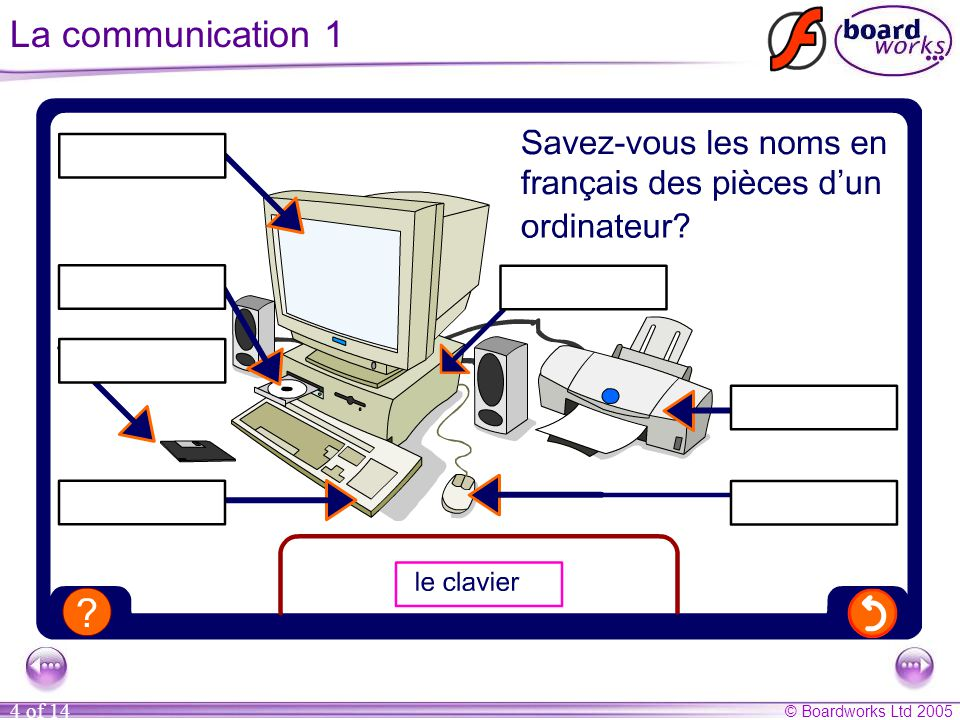 © Boardworks Ltd 2005 4 of 14 La communication 1