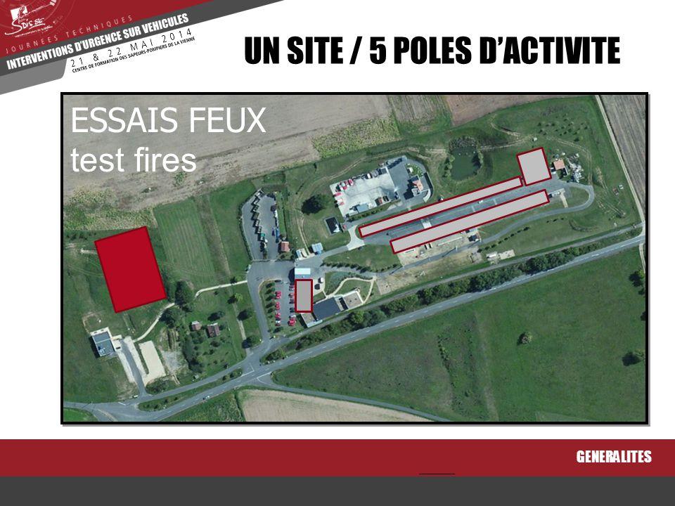 GENERALITES UN SITE / 5 POLES D'ACTIVITE ESSAIS FEUX test fires