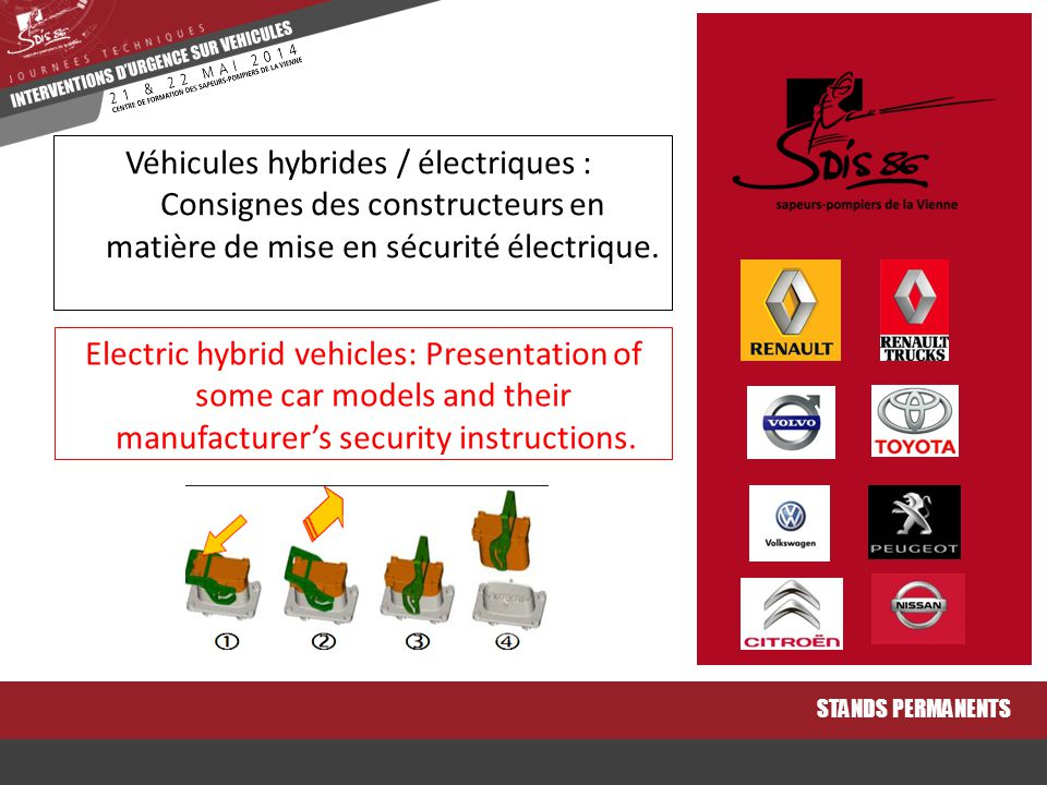 Electric hybrid vehicles: Presentation of some car models and their manufacturer's security instructions. STANDS PERMANENTS Véhicules hybrides / élect