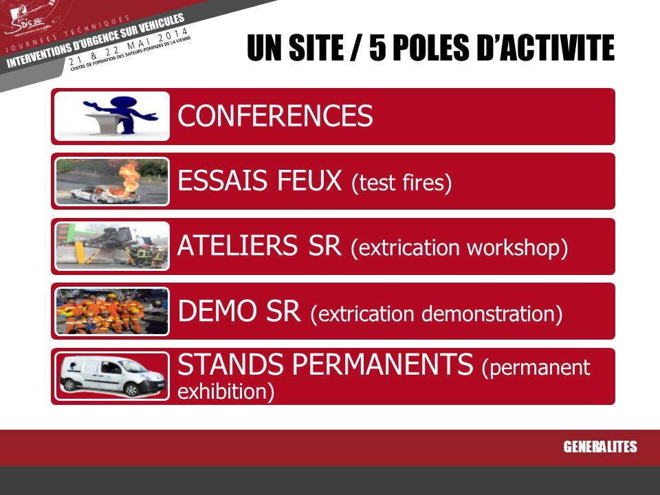 GENERALITES UN SITE / 5 POLES D'ACTIVITE CONFERENCES